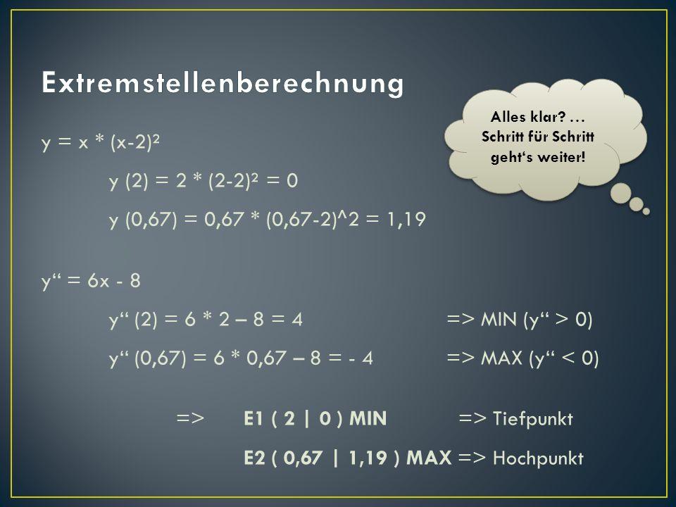 y = x * (x-2)² y (2) = 2 * (2-2)² = 0 y (0,67) = 0,67 * (0,67-2)^2 = 1,19 y = 6x - 8 y (2) = 6 * 2 – 8 = 4=> MIN (y > 0) y (0,67) = 6 * 0,67 – 8 = - 4