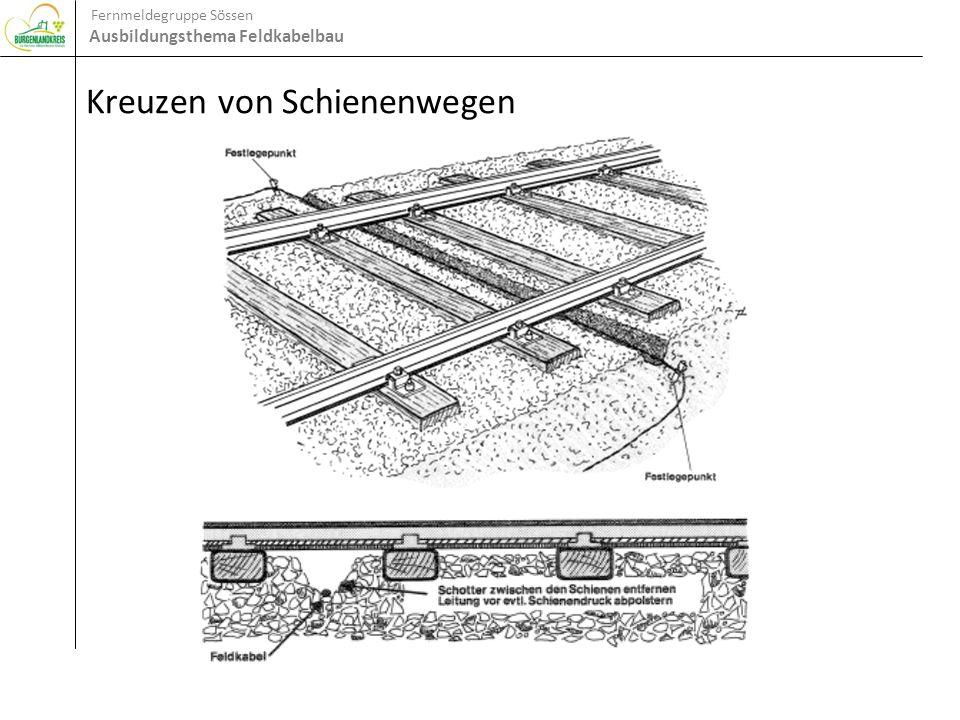 Fernmeldegruppe Sössen Ausbildungsthema Feldkabelbau Kreuzen von Schienenwegen