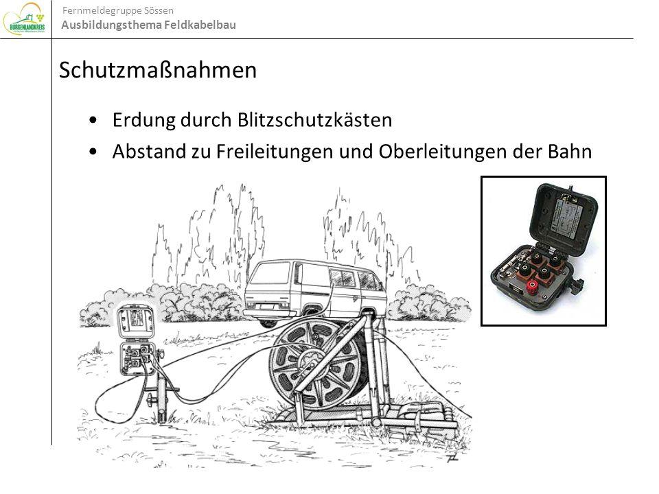 Fernmeldegruppe Sössen Ausbildungsthema Feldkabelbau Schutzmaßnahmen Erdung durch Blitzschutzkästen Abstand zu Freileitungen und Oberleitungen der Bah