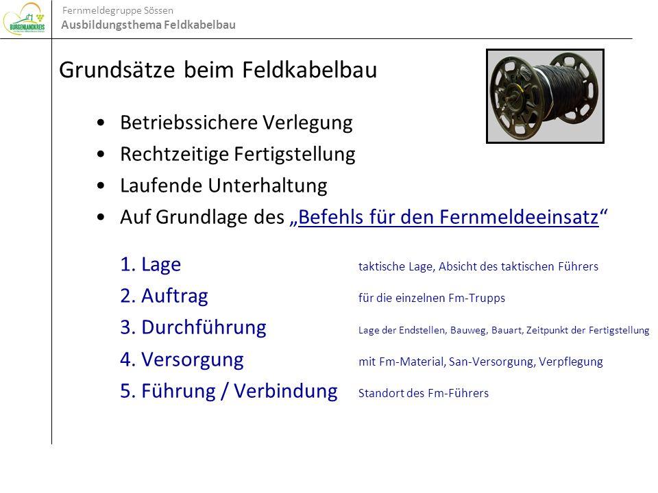 Fernmeldegruppe Sössen Ausbildungsthema Feldkabelbau Grundsätze beim Feldkabelbau Betriebssichere Verlegung Rechtzeitige Fertigstellung Laufende Unter