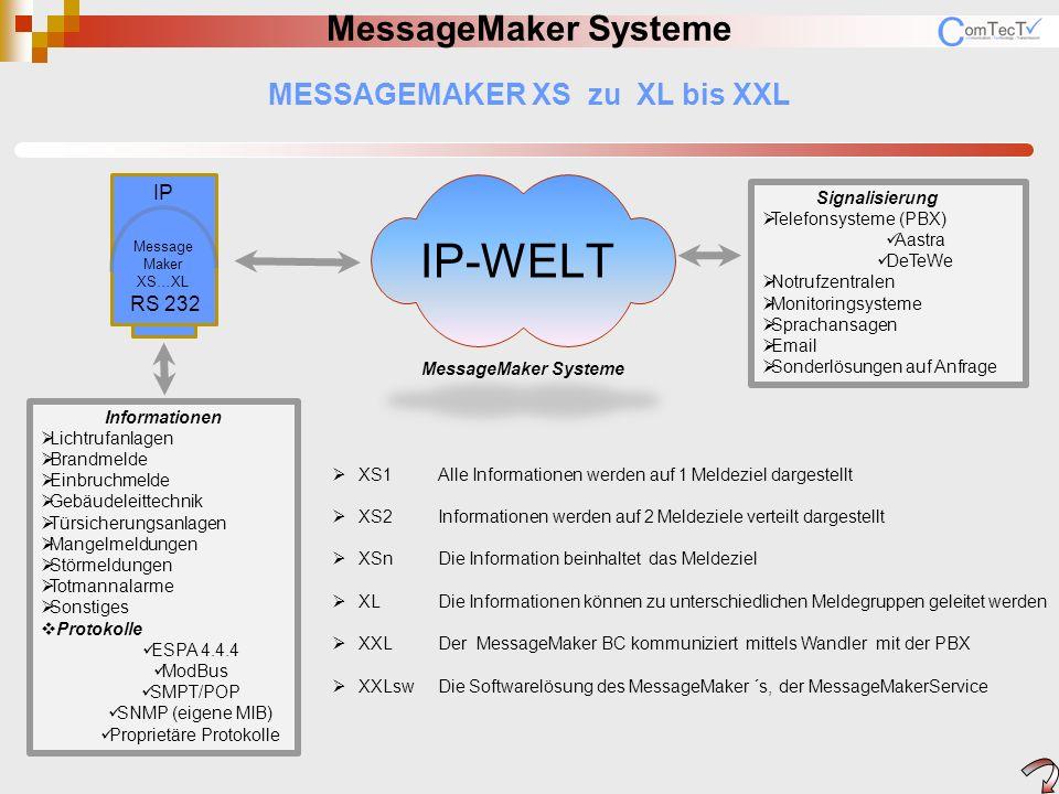 Beispiel MESSAGEMAKER XSn MessageMaker Systeme 1.Ein Lichtruf wird im Zimmer (1.OG Zimmer 112) ausgelöst.