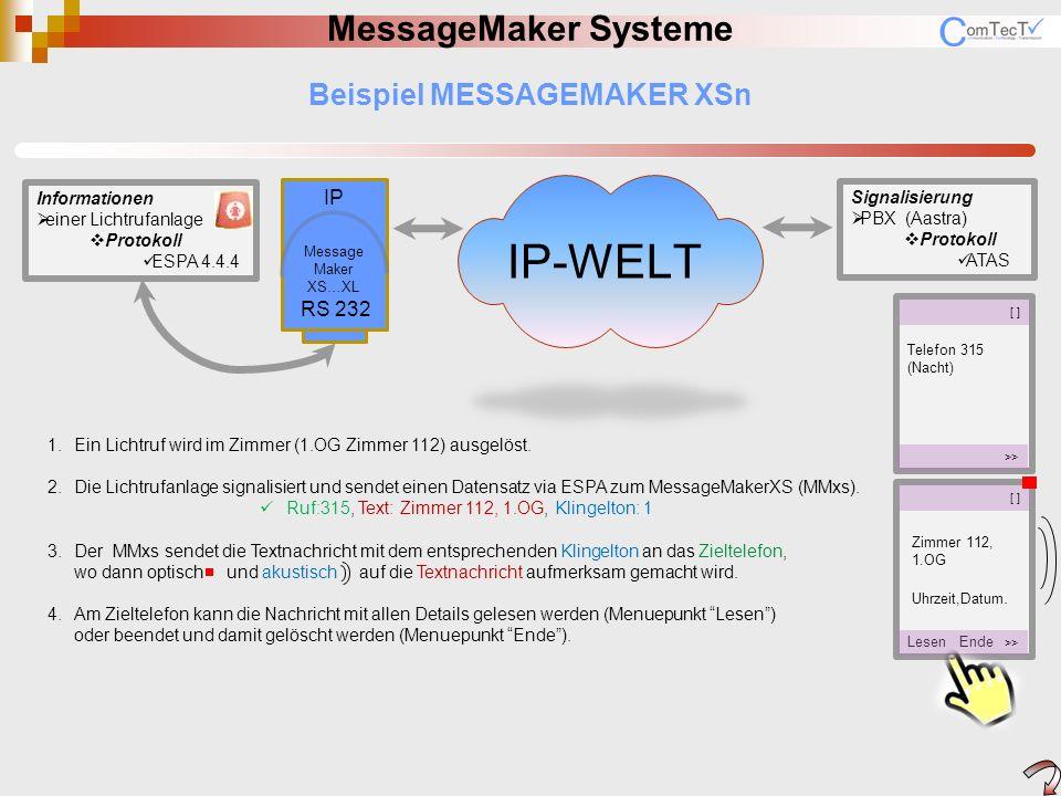 Beispiel MESSAGEMAKER XSn MessageMaker Systeme 1.Ein Lichtruf wird im Zimmer (1.OG Zimmer 112) ausgelöst. 2.Die Lichtrufanlage signalisiert und sendet