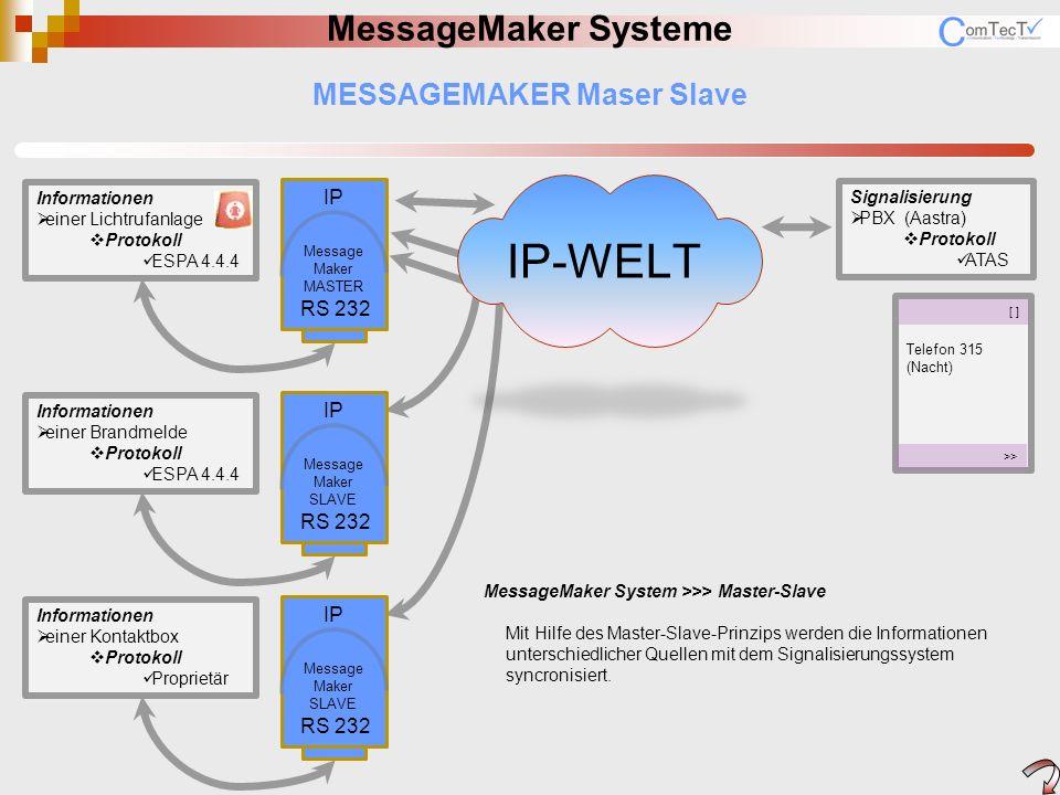 MESSAGEMAKER XXL MessageMaker Systeme IP-WELT Signalisierung PBX Mailserver Ansagesysteme Sonderlösungen Subscriber DECT Wlan Pager Telefone Displays & PCs …No Limits ESPA 4.4.4.