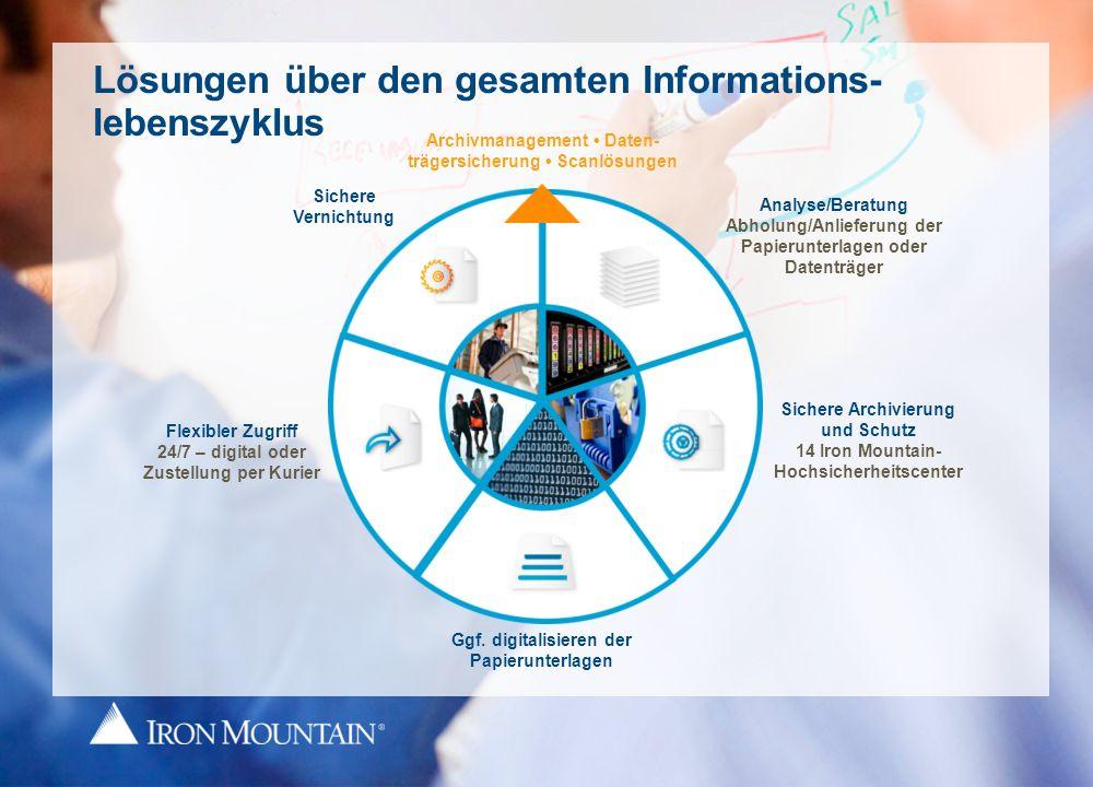 Lösungen über den gesamten Informations- lebenszyklus Analyse/Beratung Abholung/Anlieferung der Papierunterlagen oder Datenträger Sichere Archivierung