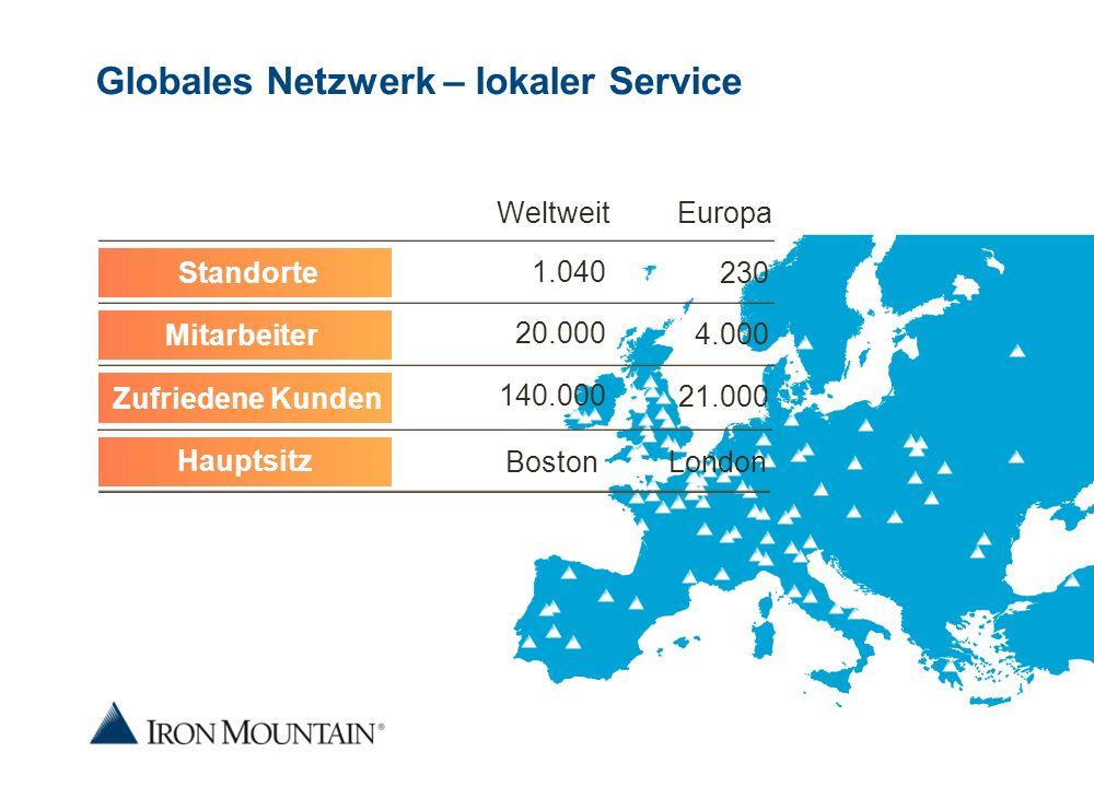 Globales Netzwerk – lokaler Service WeltweitEuropa 230 4.000 21.000 London 1.040 20.000 140.000 Standorte Mitarbeiter Zufriedene Kunden Hauptsitz Bost