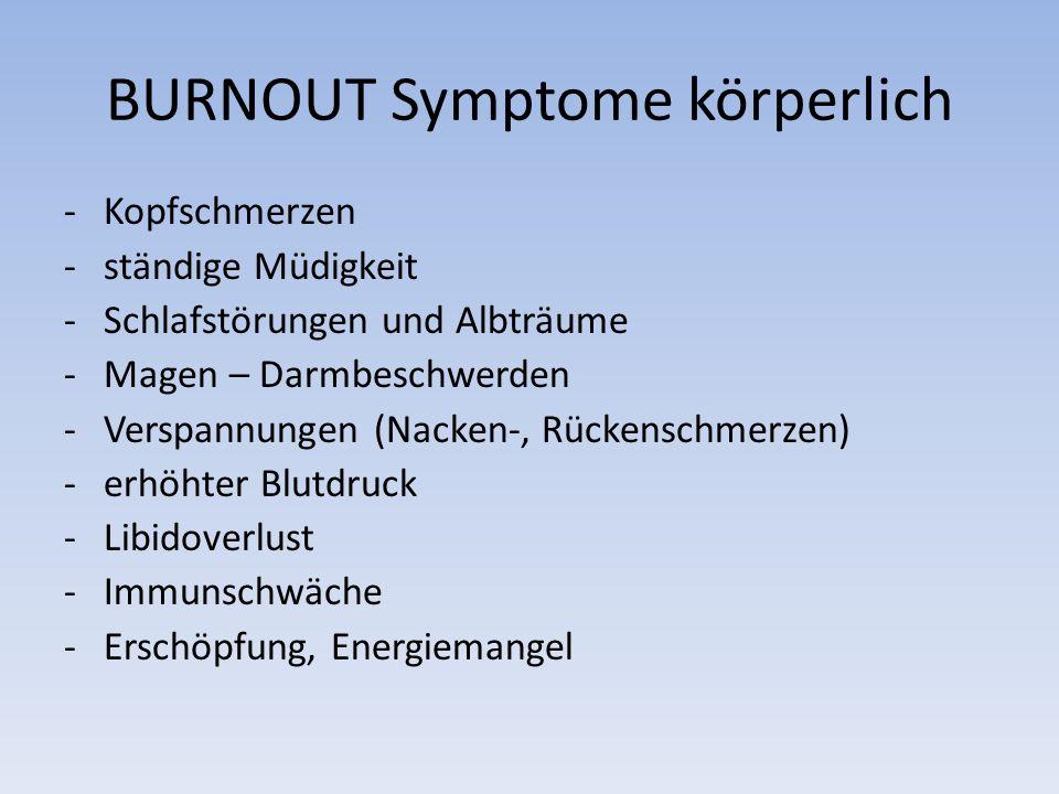 BURNOUT Symptome körperlich -Kopfschmerzen -ständige Müdigkeit -Schlafstörungen und Albträume -Magen – Darmbeschwerden -Verspannungen (Nacken-, Rückenschmerzen) -erhöhter Blutdruck -Libidoverlust -Immunschwäche -Erschöpfung, Energiemangel