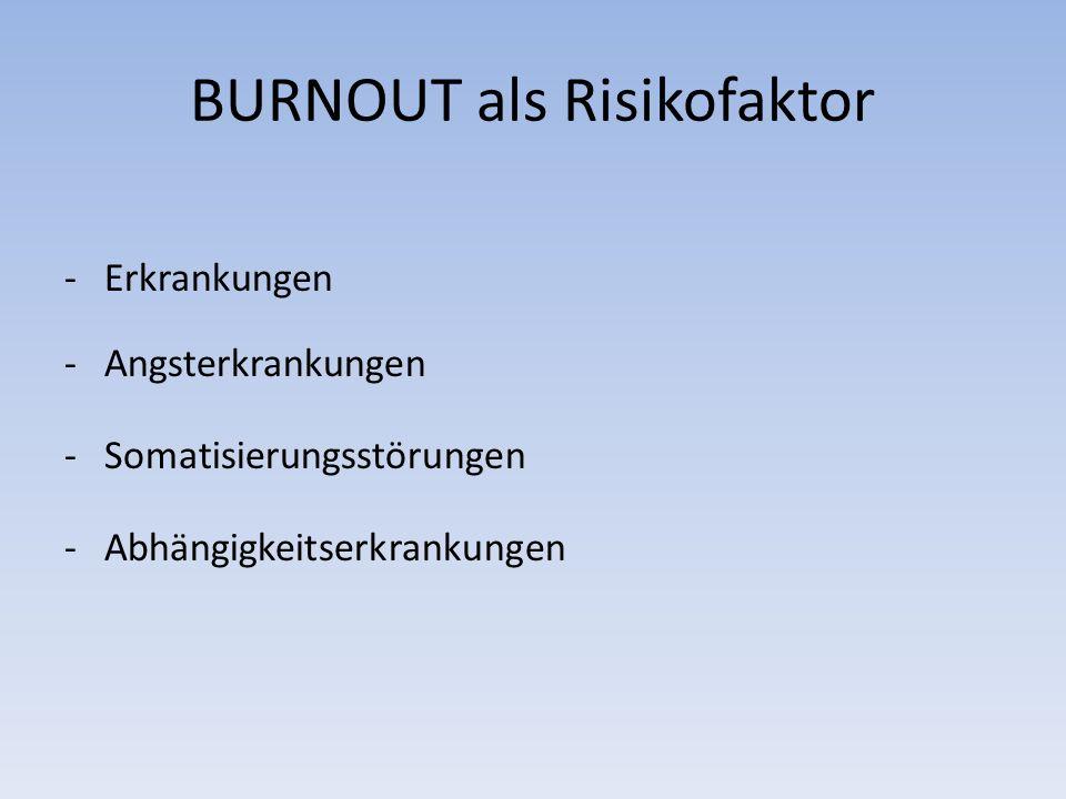 BURNOUT als Risikofaktor -Erkrankungen -Angsterkrankungen -Somatisierungsstörungen -Abhängigkeitserkrankungen