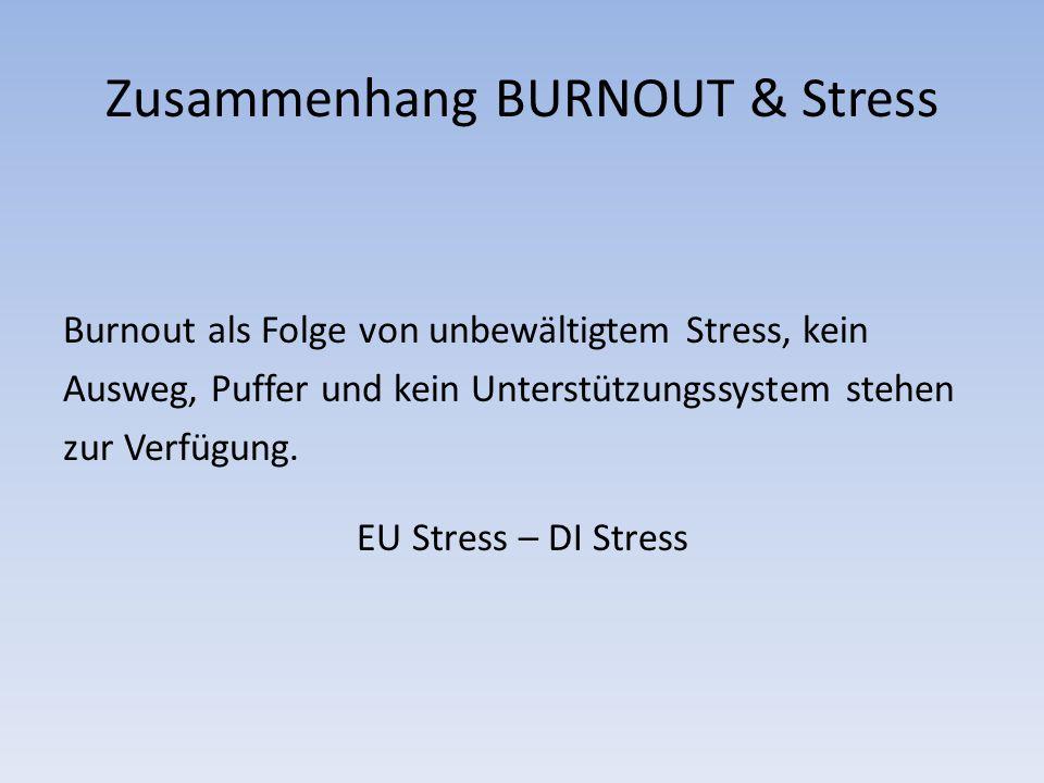 Zusammenhang BURNOUT & Stress Burnout als Folge von unbewältigtem Stress, kein Ausweg, Puffer und kein Unterstützungssystem stehen zur Verfügung.
