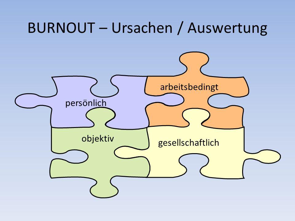 BURNOUT – Ursachen / Auswertung arbeitsbedingt gesellschaftlich objektiv persönlich