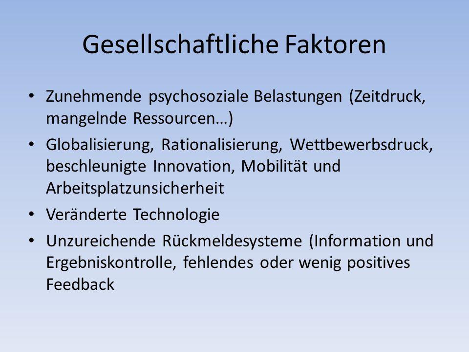 Gesellschaftliche Faktoren Zunehmende psychosoziale Belastungen (Zeitdruck, mangelnde Ressourcen…) Globalisierung, Rationalisierung, Wettbewerbsdruck, beschleunigte Innovation, Mobilität und Arbeitsplatzunsicherheit Veränderte Technologie Unzureichende Rückmeldesysteme (Information und Ergebniskontrolle, fehlendes oder wenig positives Feedback