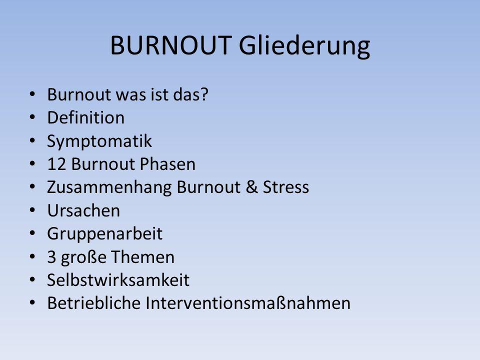 BURNOUT Gliederung Burnout was ist das.