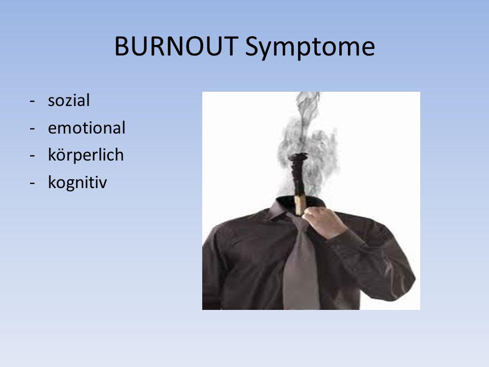 BURNOUT Symptome -sozial -emotional -körperlich -kognitiv