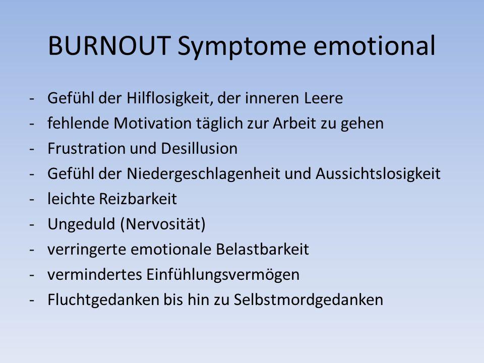BURNOUT Symptome emotional -Gefühl der Hilflosigkeit, der inneren Leere -fehlende Motivation täglich zur Arbeit zu gehen -Frustration und Desillusion -Gefühl der Niedergeschlagenheit und Aussichtslosigkeit -leichte Reizbarkeit -Ungeduld (Nervosität) -verringerte emotionale Belastbarkeit -vermindertes Einfühlungsvermögen -Fluchtgedanken bis hin zu Selbstmordgedanken