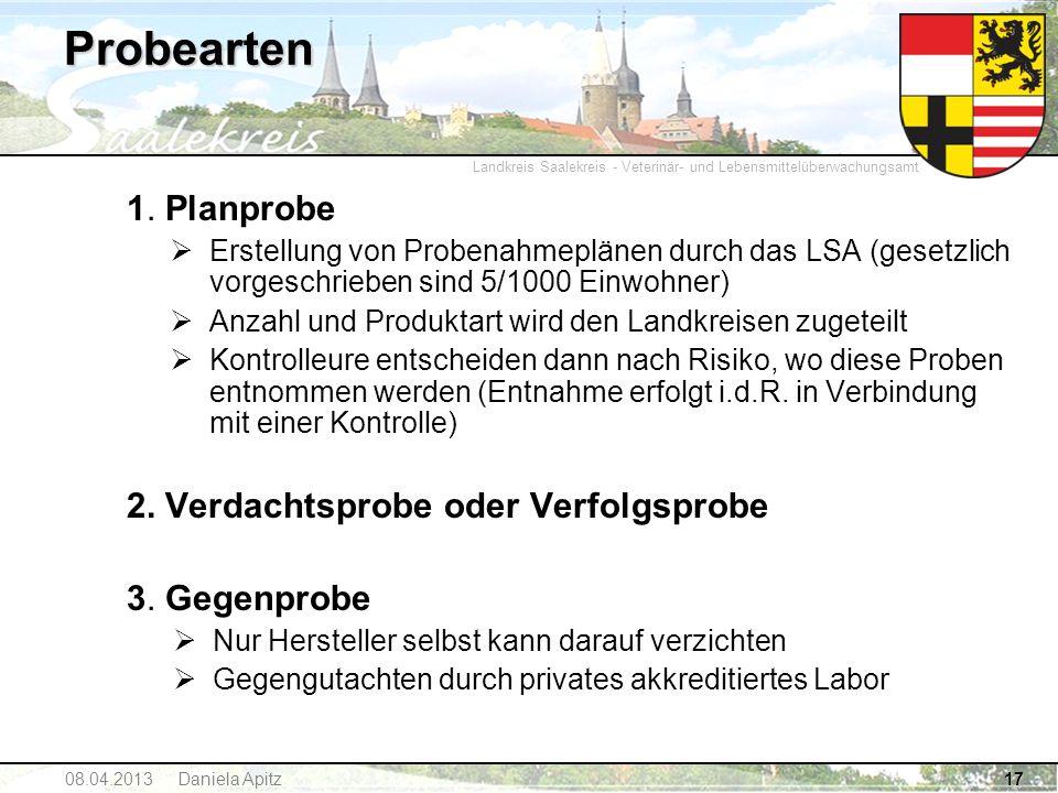 Landkreis Saalekreis - Veterinär- und Lebensmittelüberwachungsamt 17 Probearten 1. Planprobe Erstellung von Probenahmeplänen durch das LSA (gesetzlich