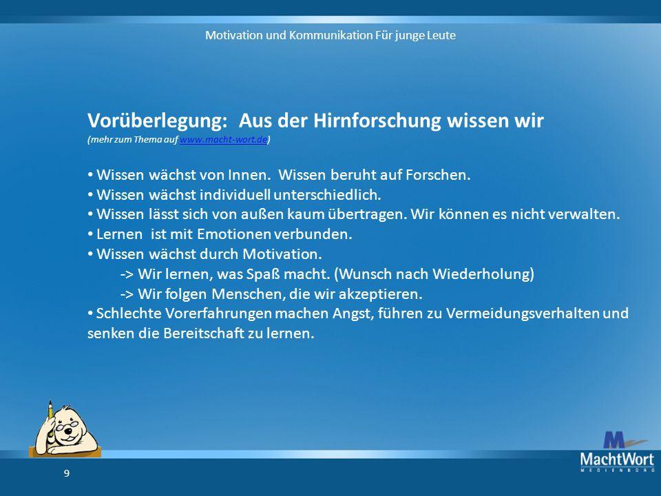 Motivation und Kommunikation Für junge Leute 10 Vorüberlegung: Aus der Hirnforschung wissen wir (mehr zum Thema auf www.macht-wort.de)www.macht-wort.de 40 Prozent der deutschen Schüler gehen mit Angst zur Schule.