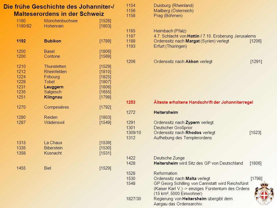 Die frühe Geschichte des Johanniter-/ Malteserordens in der Schweiz 1180 Münchenbuchsee[1528] 1180/82 Hohenrain [1803] 1192 Bubikon [1789] 1200 Basel [1806] 1200Contone[1569] 1210 Thunstetten [1529] 1212 Rheinfelden [1810] 1224 Fribourg [1825] 1228 Tobel [1807] 1231 Leuggern [1806] 1235Salgesch[1655] 1251 Klingnau [1798] 1270Compesières[1792] 1280 Reiden [1803] 1287 Wädenswil [1549] 1315La Chaux[1539] 1335 Biberstein [1530] 1358 Küsnacht [1531] 1455 Biel [1529] 1154 Duisburg (Rheinland) 1156 Mailberg (Österreich) 1158 Prag (Böhmen) 1185 Heimbach (Pfalz) 1187 4.7.
