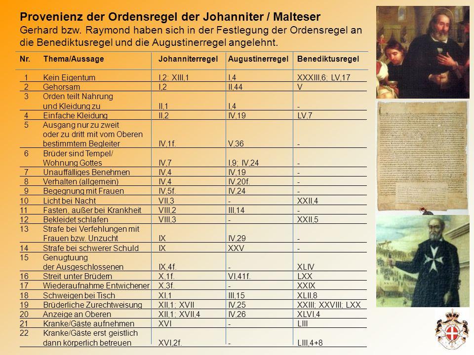 Provenienz der Ordensregel der Johanniter / Malteser Gerhard bzw.