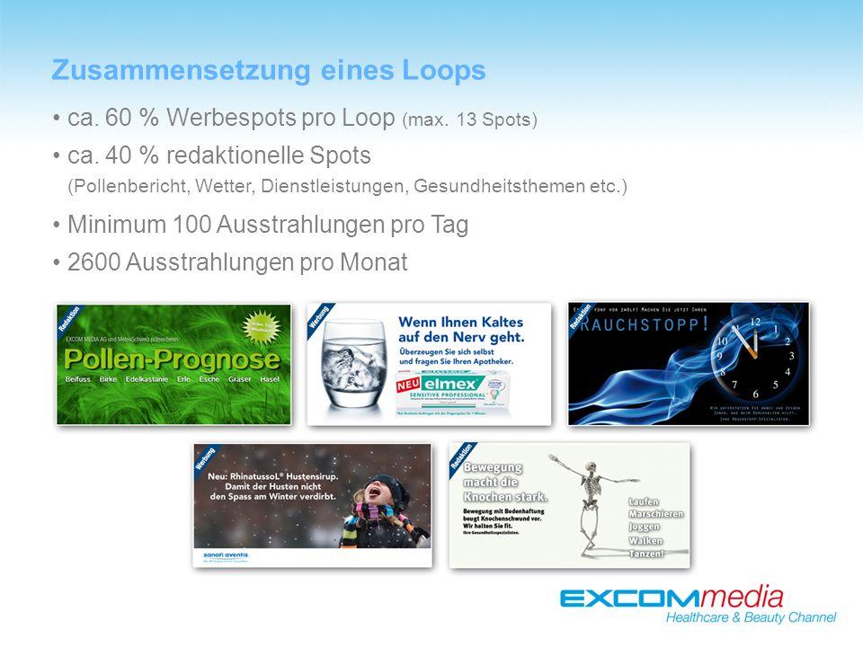 Zusammensetzung eines Loops ca.60 % Werbespots pro Loop (max.