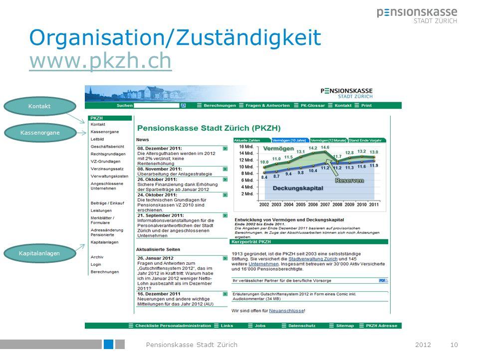 Organisation/Zuständigkeit www.pkzh.ch www.pkzh.ch 10 KassenorganeKapitalanlagen 2012Pensionskasse Stadt Zürich Kontakt