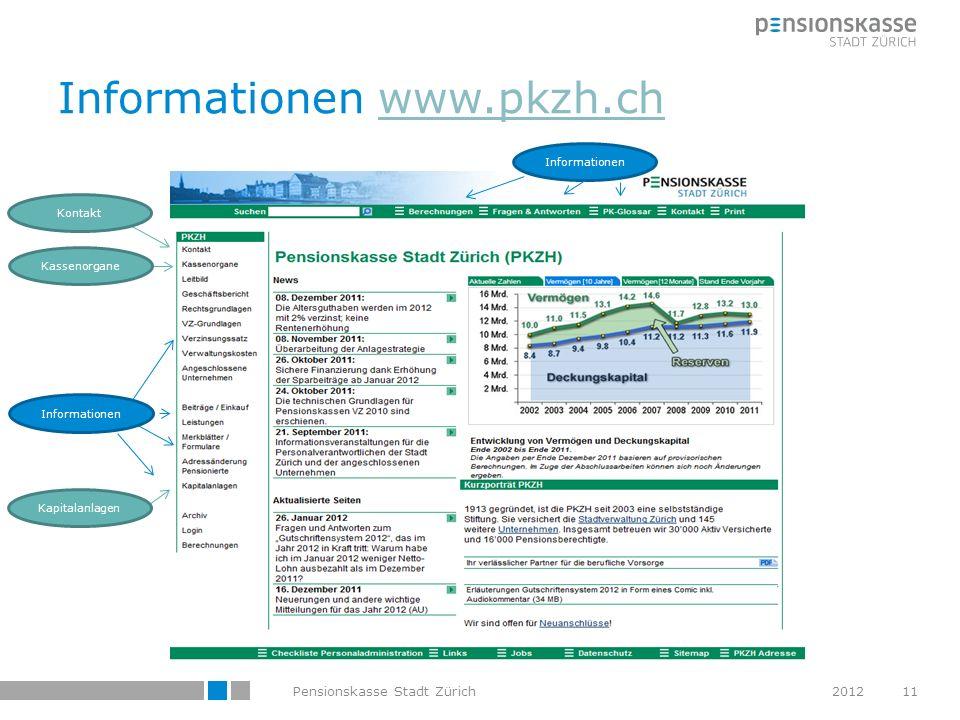 Informationen www.pkzh.chwww.pkzh.ch 11 Kontakt Kassenorgane Kapitalanlagen 2012Pensionskasse Stadt Zürich Informationen