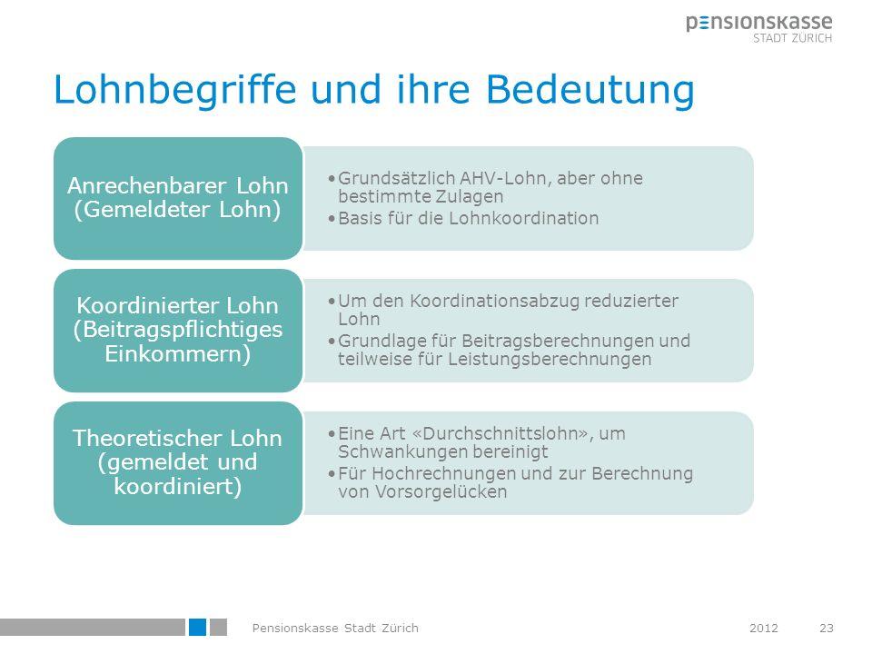 Lohnbegriffe und ihre Bedeutung 2012Pensionskasse Stadt Zürich23 Grundsätzlich AHV-Lohn, aber ohne bestimmte Zulagen Basis für die Lohnkoordination An