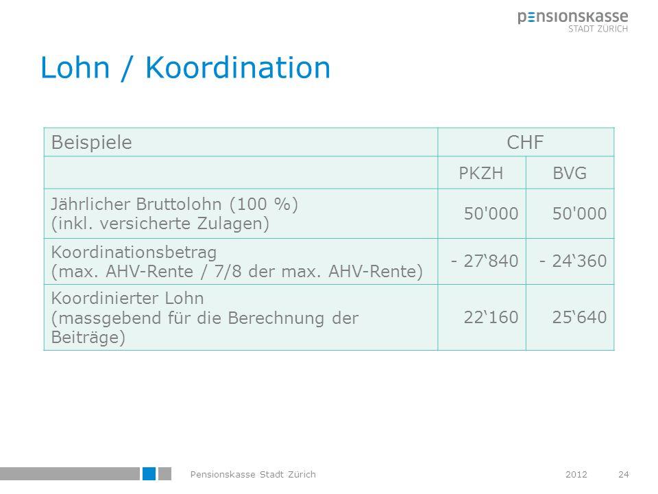 Lohn / Koordination 2012Pensionskasse Stadt Zürich24 BeispieleCHF PKZHBVG Jährlicher Bruttolohn (100 %) (inkl. versicherte Zulagen) 50'000 Koordinatio