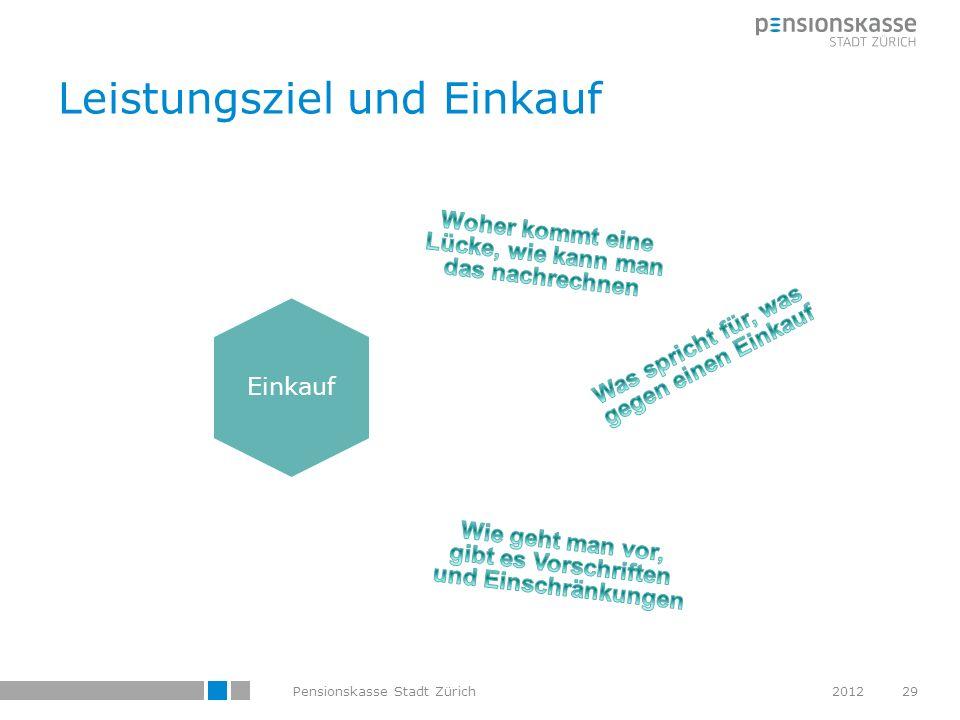 Leistungsziel und Einkauf Einkauf 29Pensionskasse Stadt Zürich2012