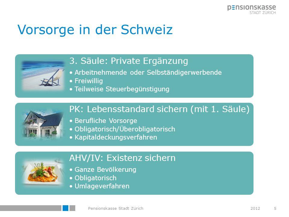 Vorsorge in der Schweiz 3. Säule: Private Ergänzung Arbeitnehmende oder Selbständigerwerbende Freiwillig Teilweise Steuerbegünstigung PK: Lebensstanda