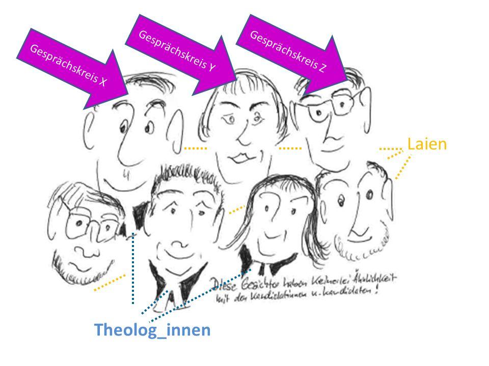 Gesprächskreis X Gesprächskreis YGesprächskreis Z Theolog_innen Laien