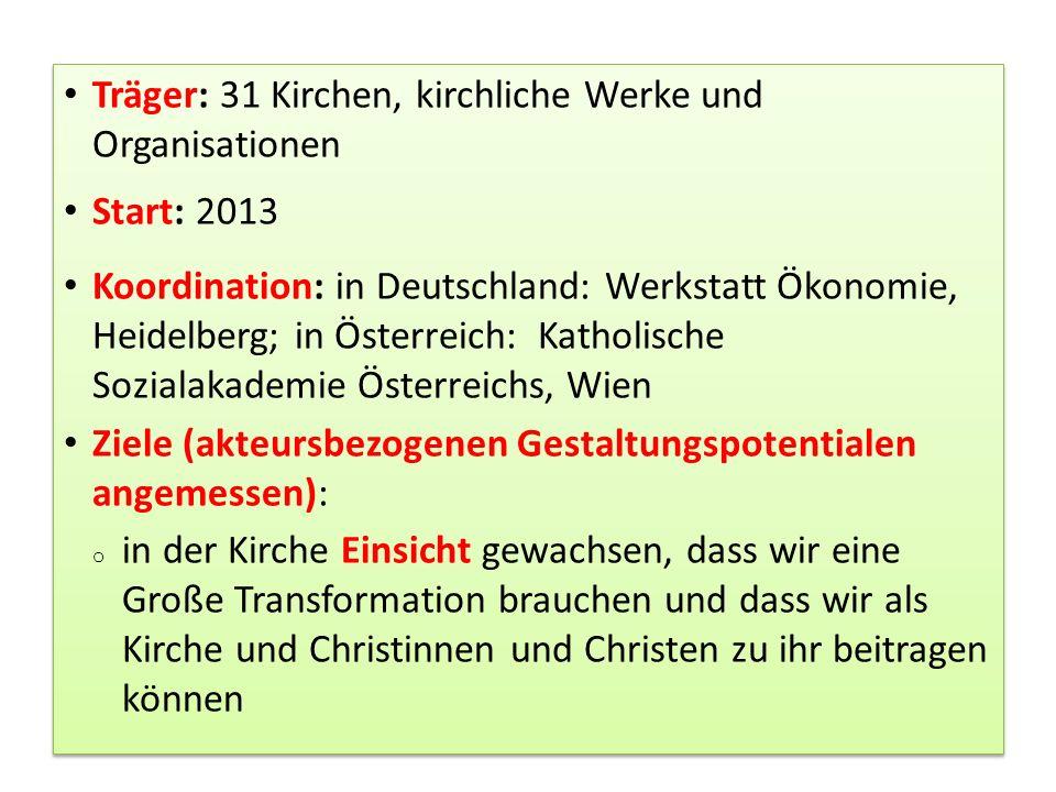 Träger: 31 Kirchen, kirchliche Werke und Organisationen Start: 2013 Koordination: in Deutschland: Werkstatt Ökonomie, Heidelberg; in Österreich: Katho