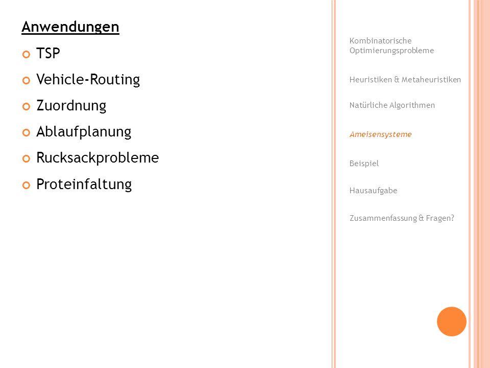 Anwendungen TSP Vehicle-Routing Zuordnung Ablaufplanung Rucksackprobleme Proteinfaltung Kombinatorische Optimierungsprobleme Heuristiken & Metaheurist