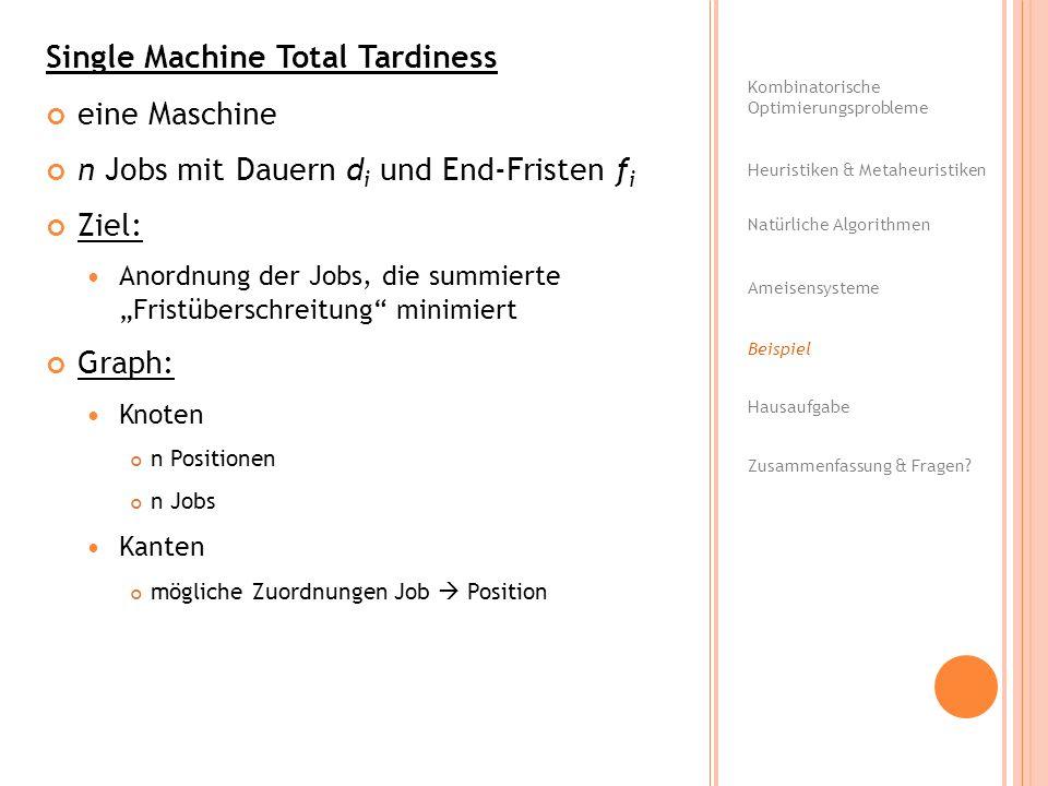 Single Machine Total Tardiness eine Maschine n Jobs mit Dauern d i und End-Fristen f i Ziel: Anordnung der Jobs, die summierte Fristüberschreitung min