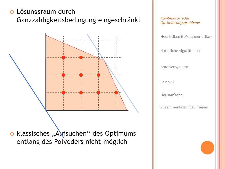 Lösungsraum durch Ganzzahligkeitsbedingung eingeschränkt klassisches Aufsuchen des Optimums entlang des Polyeders nicht möglich Kombinatorische Optimi