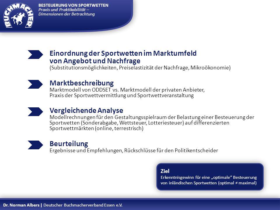 BESTEUERUNG VON SPORTWETTEN Praxis und Praktikabilität – Dimensionen der Betrachtung Einordnung der Sportwetten im Marktumfeld von Angebot und Nachfra