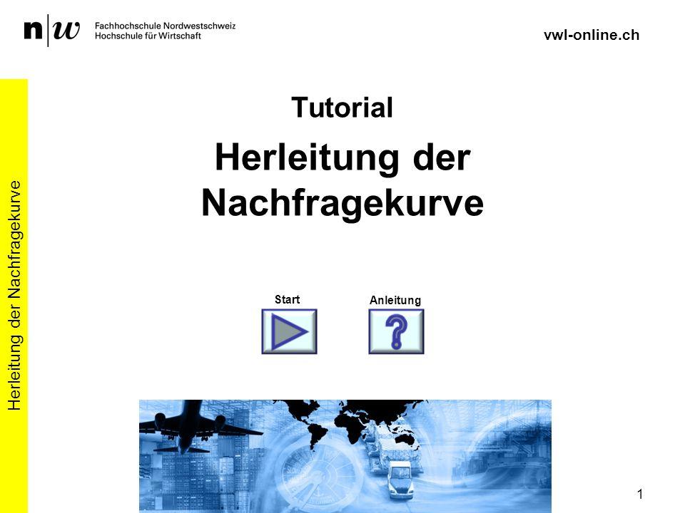 Tutorial Herleitung der Nachfragekurve 1 vwl-online.ch Start Anleitung