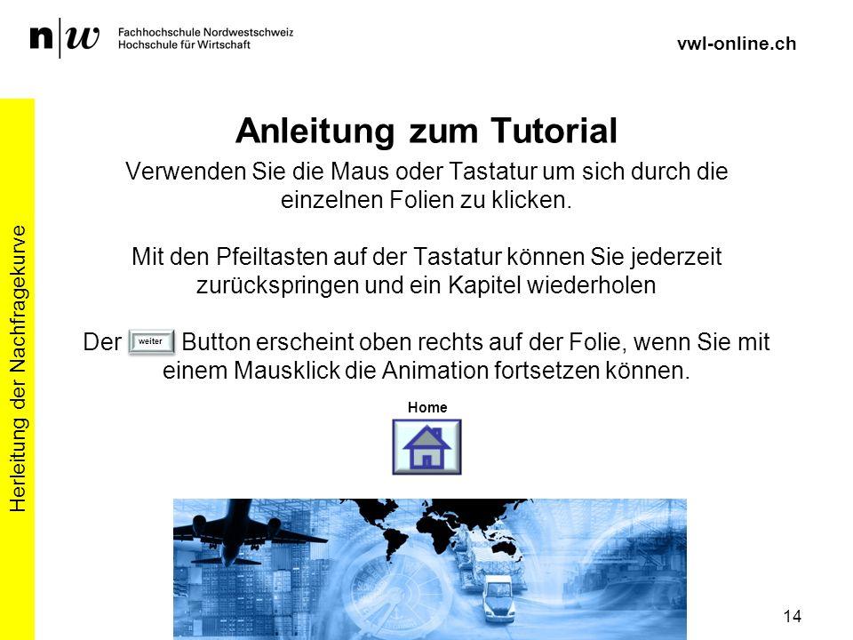 Herleitung der Nachfragekurve 14 Anleitung zum Tutorial Verwenden Sie die Maus oder Tastatur um sich durch die einzelnen Folien zu klicken. Mit den Pf