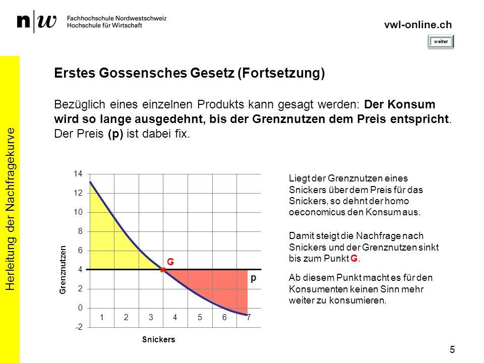 Erstes Gossensches Gesetz (Fortsetzung) Bezüglich eines einzelnen Produkts kann gesagt werden: Der Konsum wird so lange ausgedehnt, bis der Grenznutze
