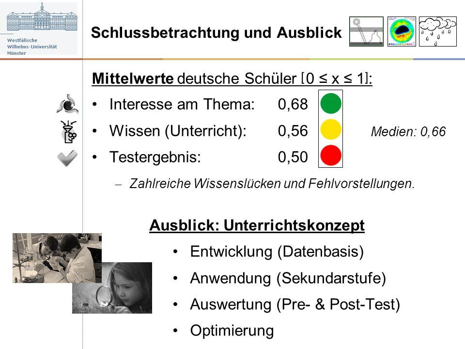 Schlussbetrachtung und Ausblick Mittelwerte deutsche Schüler [ 0 x 1 ] : Interesse am Thema:0,68 Wissen (Unterricht):0,56 Medien: 0,66 Testergebnis: 0,50 Zahlreiche Wissenslücken und Fehlvorstellungen.