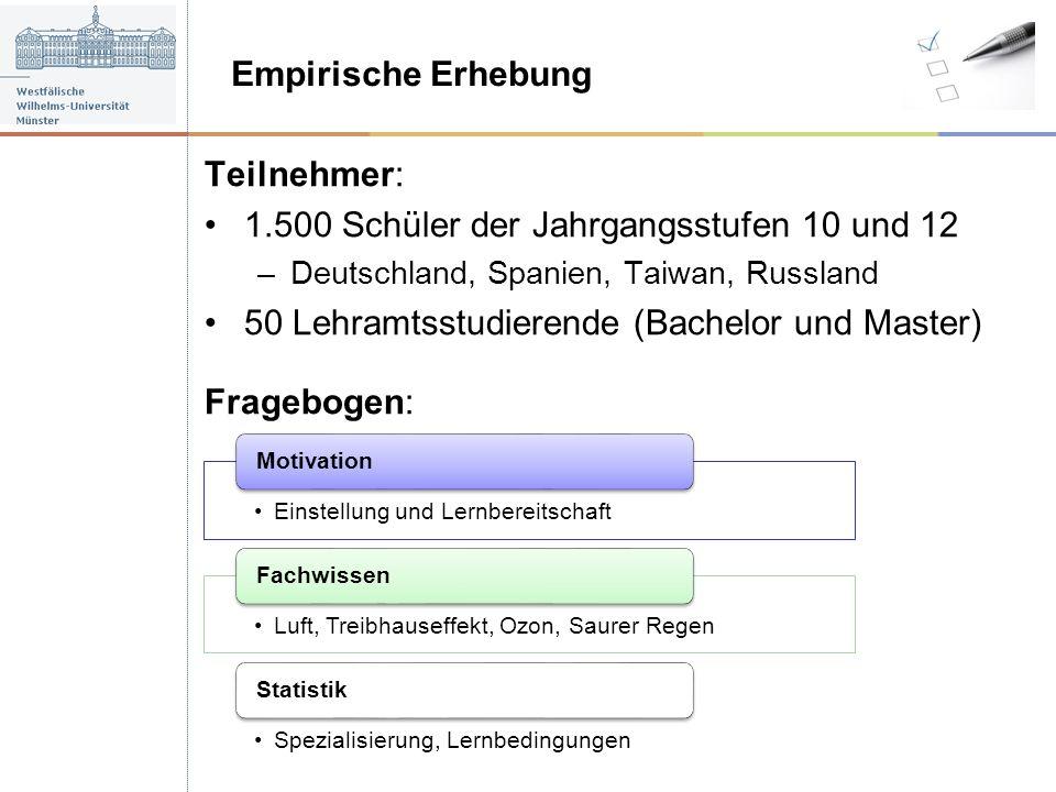 Empirische Erhebung Teilnehmer: 1.500 Schüler der Jahrgangsstufen 10 und 12 –Deutschland, Spanien, Taiwan, Russland 50 Lehramtsstudierende (Bachelor u