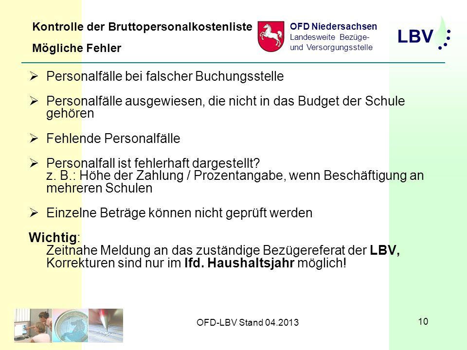LBV OFD Niedersachsen Landesweite Bezüge- und Versorgungsstelle OFD-LBV Stand 04.2013 10 Personalfälle bei falscher Buchungsstelle Personalfälle ausgewiesen, die nicht in das Budget der Schule gehören Fehlende Personalfälle Personalfall ist fehlerhaft dargestellt.