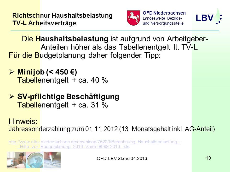 LBV OFD Niedersachsen Landesweite Bezüge- und Versorgungsstelle OFD-LBV Stand 04.2013 19 Richtschnur Haushaltsbelastung TV-L Arbeitsverträge Die Haushaltsbelastung ist aufgrund von Arbeitgeber- Anteilen höher als das Tabellenentgelt lt.
