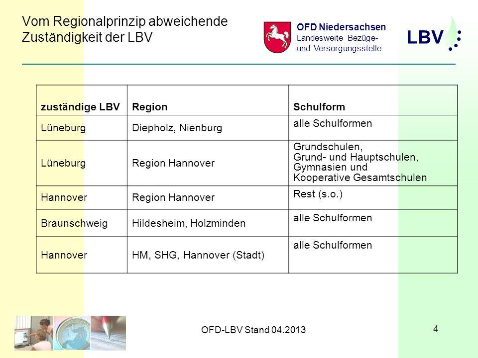 LBV OFD Niedersachsen Landesweite Bezüge- und Versorgungsstelle OFD-LBV Stand 04.2013 5 Budgetierung von Ganztagsschulen Nachweis der verausgabten Mittel durch die LBV Bruttopersonalkostenlisten (BPKL bzw.