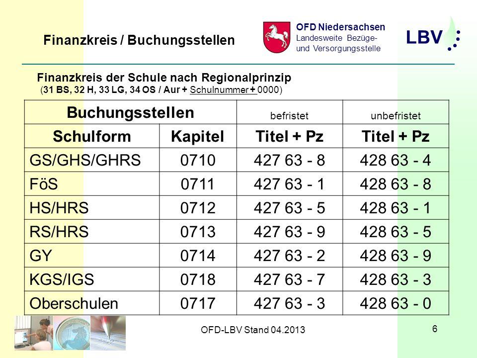LBV OFD Niedersachsen Landesweite Bezüge- und Versorgungsstelle OFD-LBV Stand 04.2013 17 Welche Unterlagen benötigt die OFD- LBV bei einer Neueinstellung für die Zahlungsaufnahme.