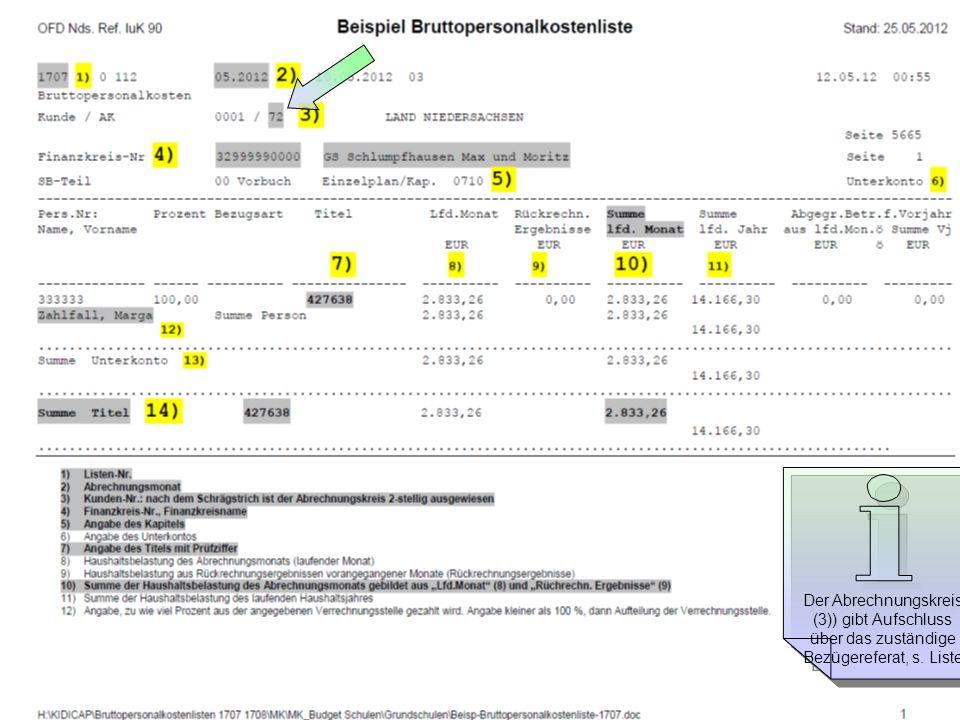 LBV OFD Niedersachsen Landesweite Bezüge- und Versorgungsstelle OFD-LBV Stand 04.2013 29 Entgelttabellen