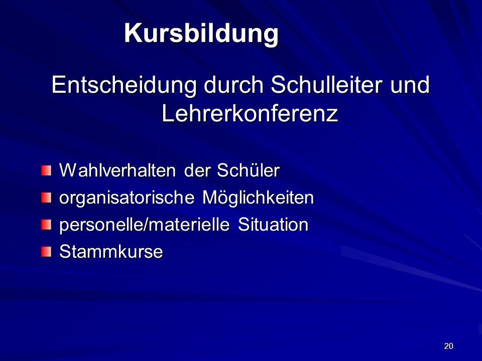 20 Kursbildung Entscheidung durch Schulleiter und Lehrerkonferenz Wahlverhalten der Schüler organisatorische Möglichkeiten personelle/materielle Situa