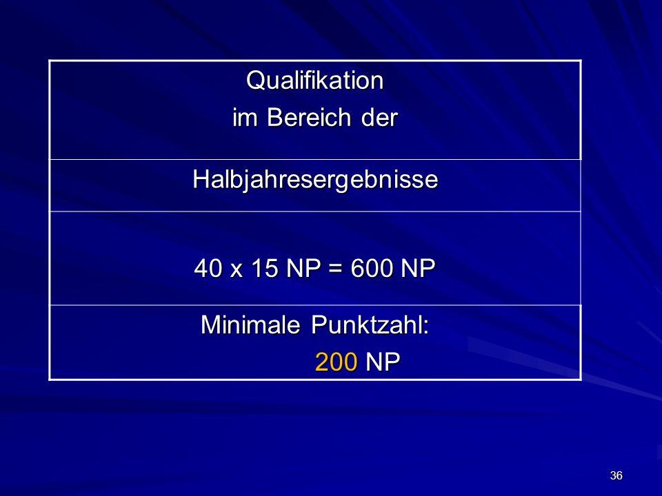 36 Qualifikation im Bereich der Halbjahresergebnisse 40 x 15 NP = 600 NP Minimale Punktzahl: 200 NP 200 NP