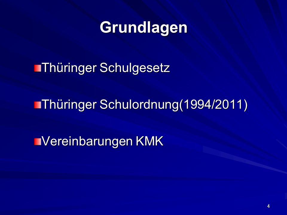 4 Thüringer Schulgesetz Thüringer Schulordnung(1994/2011) Vereinbarungen KMK Grundlagen