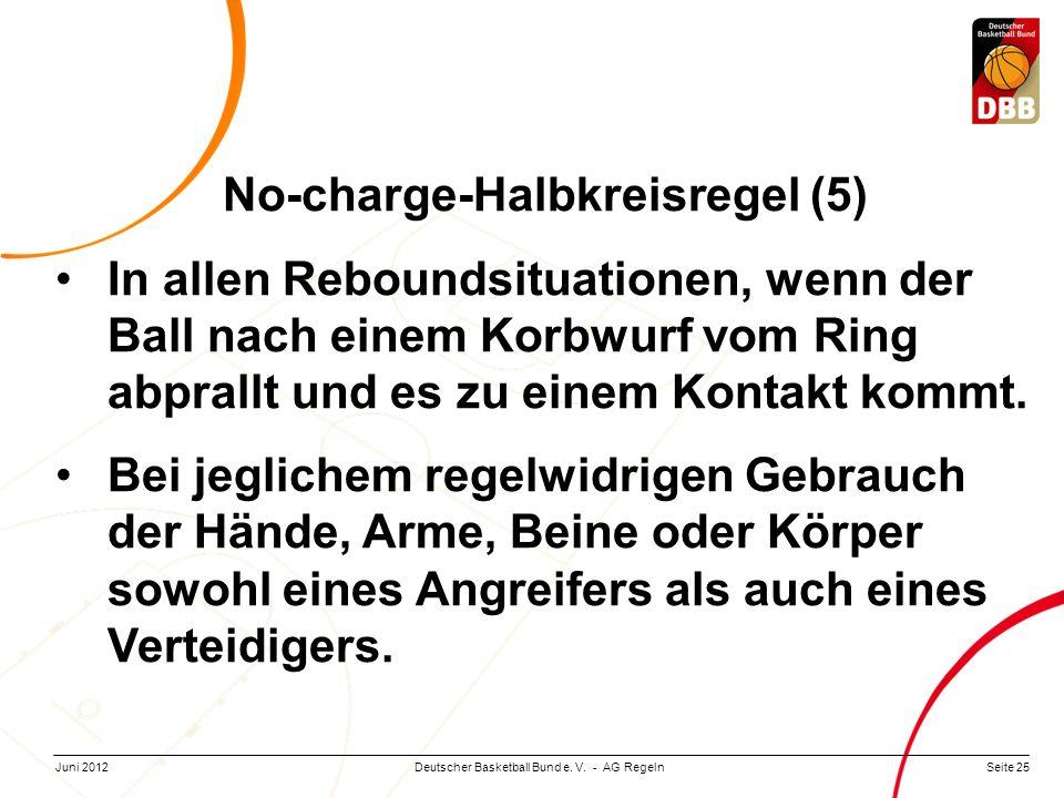 Seite 25Deutscher Basketball Bund e. V. - AG RegelnJuni 2012 No-charge-Halbkreisregel (5) In allen Reboundsituationen, wenn der Ball nach einem Korbwu