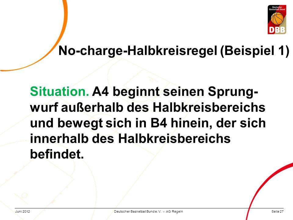 Seite 27Deutscher Basketball Bund e. V. - AG RegelnJuni 2012 No-charge-Halbkreisregel (Beispiel 1) Situation. A4 beginnt seinen Sprung- wurf außerhalb
