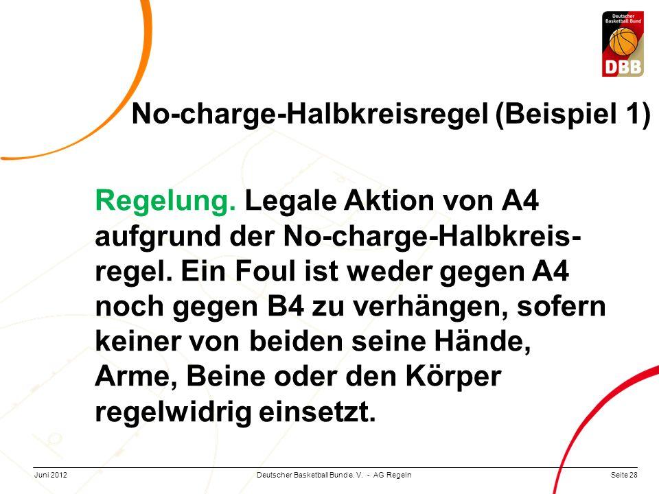 Seite 28Deutscher Basketball Bund e. V. - AG RegelnJuni 2012 No-charge-Halbkreisregel (Beispiel 1) Regelung. Legale Aktion von A4 aufgrund der No-char